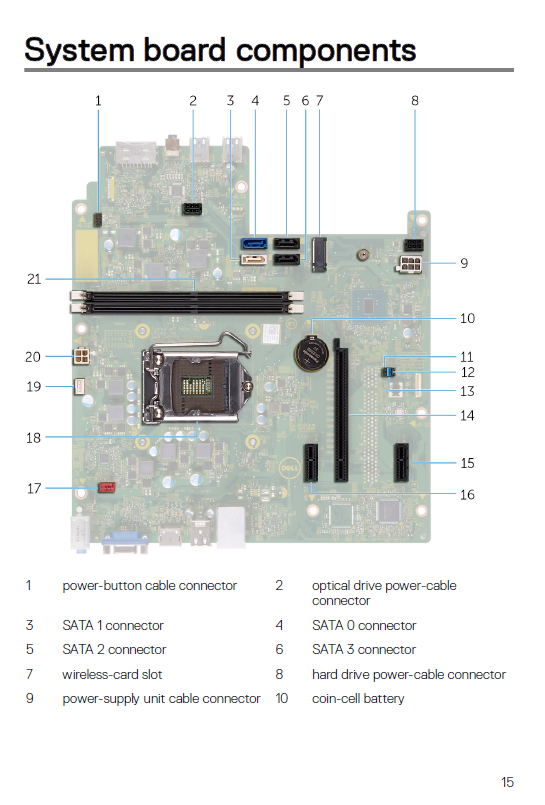 DELL Inspiron 3668 System Board Components.